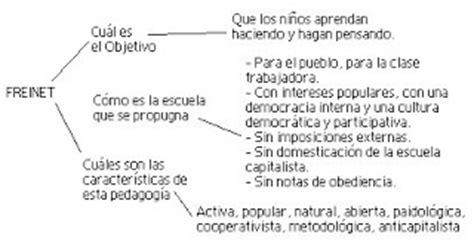 cÉlestine freinet y la cooperaciÓn educativa | pedagogos