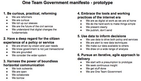the digital manifesto principles and practices for orchestrating an it value chain books prototyping a one team government manifesto paul maltby