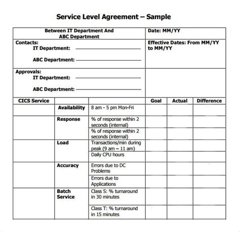 Top 5 Resources To Get Free Service Level Agreement Templates Word Templates Excel Templates Logistics Service Level Agreement Template