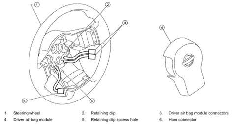 nissan qashqai airbag wiring diagram efcaviation