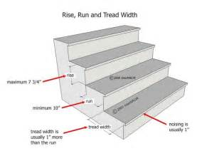 Minimum Stair Riser Height Code by Stairs The Things You May Not Know Shelter Architecture