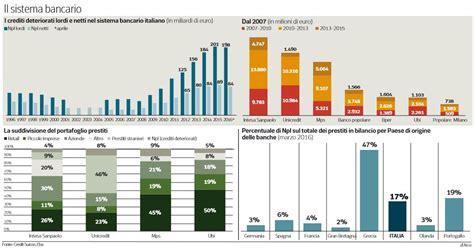stress test banche le banche italiane gli stress test e il caso mps next
