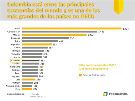 pib de colombia 2016 presentaci 243 n colombia espa 241 ol octubre 2015