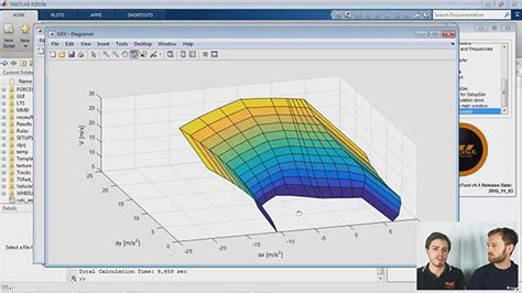 Mat Ab by Matlab And Simulink Racing Lounge From Telemetry Data To