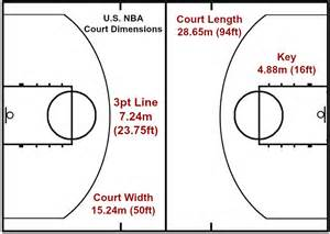 High School College Basketball Court Dimensions » Home Design 2017