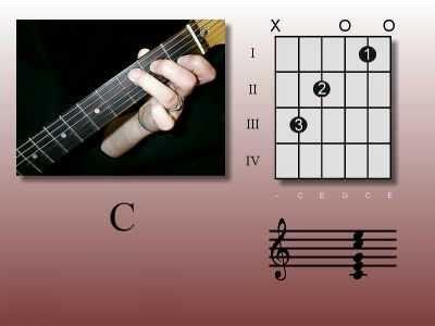 Better man guitar chords