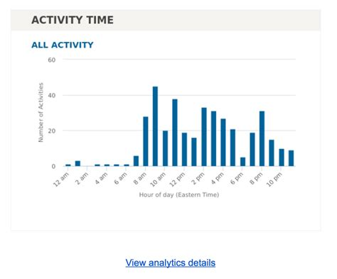 Using Phantomjs To Capture Analytics For A Rails Email Template Brandon Hilkert Rails Email Template