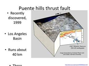 blind fault ppt how are we blind to some of our faults powerpoint