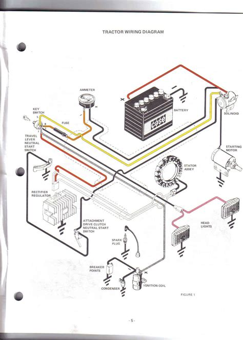 casing for wiring wire setup diagram 23 wiring diagram images