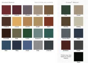 colors of stool human stool color chart