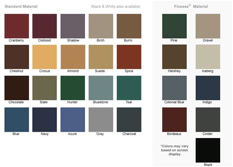 Color Stool Chart by Human Stool Color Chart
