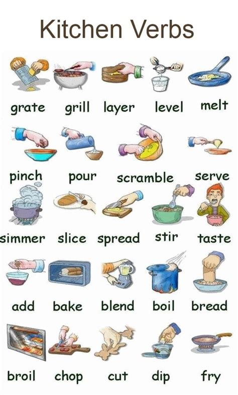 the vocabulary guide anglais posters des verbes anglais pour cuisiner beauty english france and kitchens