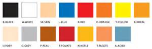 abbreviation for color mike arno