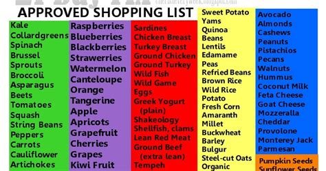 cherish shopping list for the 21 day fix