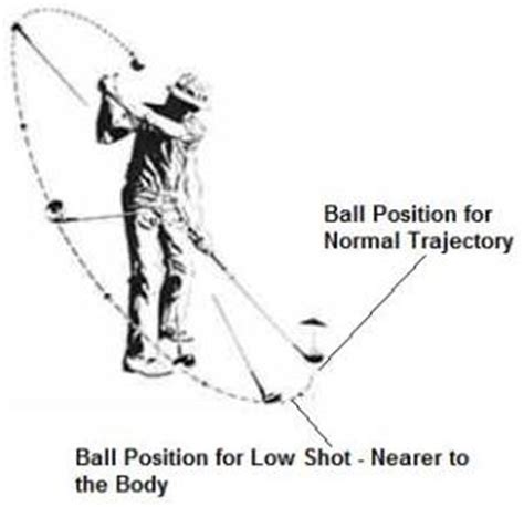 another word for swing qualitygolftips just another wordpress com site