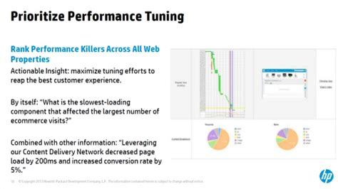 tutorial lake qlikview hp vertica and mapr webinar building a business case for