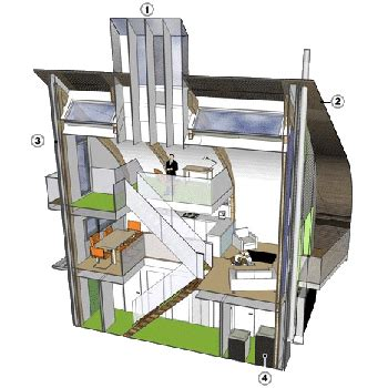 eco friendly home how to build an eco friendly home on a budget
