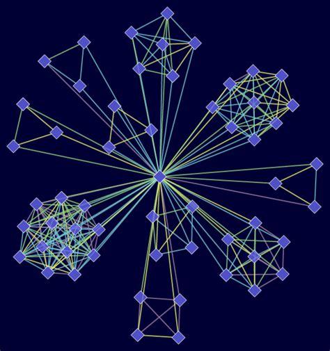cytoscape js nrnb cytoscapejs