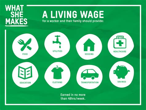 what is living wage you won t believe what she makes oxfam australia