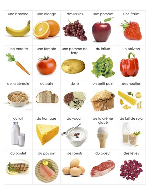 Food Gift Card - la cuisine fran 231 aise fransk