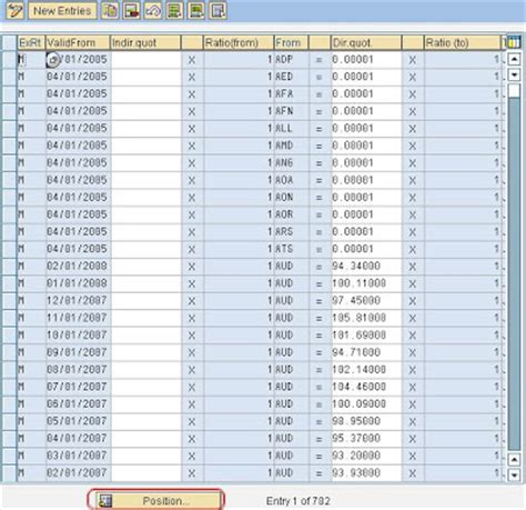 Money Conversion Table by Currency Conversion Table In Sap