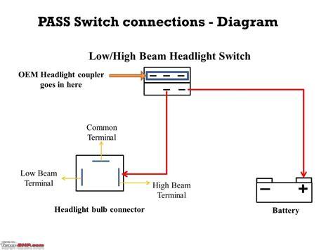 honda activa wiring diagram wiring diagram schemes