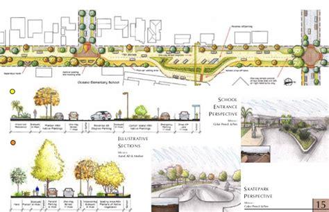 Landscape Architecture Zoning Landscape Architecture Portfolio