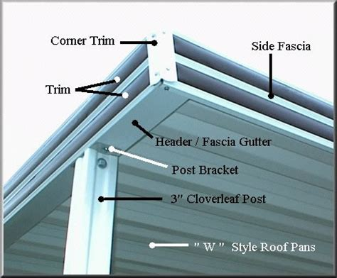Metal Awning Parts by Do It Yourself Patio Cover Parts Photos For Standard
