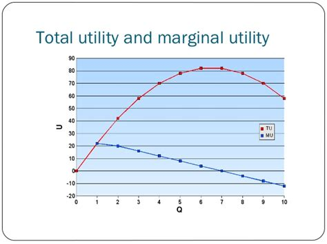 economy herald total utility and concepts in economics