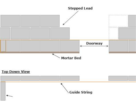 Partition Wall by Building Block Partition Walls Diy Extra Diy Extra