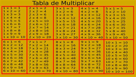 tablas de multiplicar tabla7 tablas de multiplicacion new calendar template site