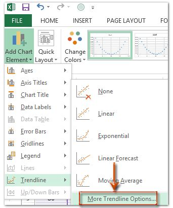 format trendline excel 2007 how to add best fit line curve and formula in excel