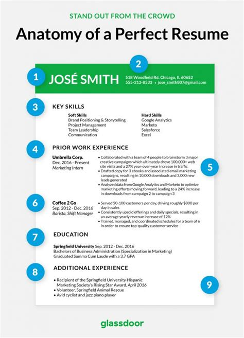 free resume templates 89 charming template for a sending in