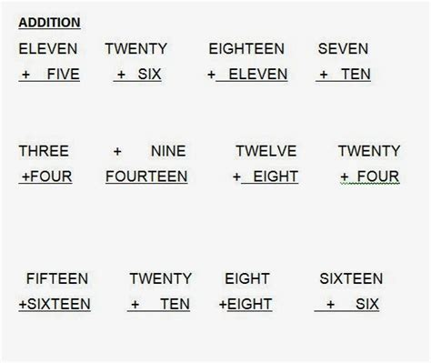 imagenes de matematicas en ingles mr jimenez docente aprender n 250 meros en ingl 233 s con