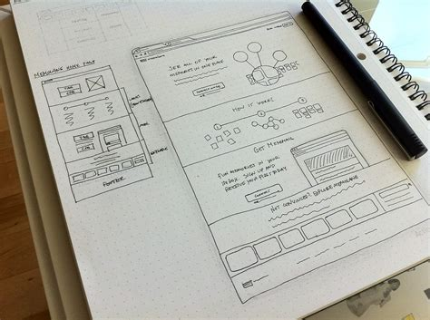 Sketches And Wireframes by An Overview Of The Most Common Ux Design Deliverables