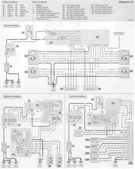 fiat doblo wiring diagram pdf schematic fiat auto wiring