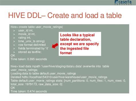 Hive Create Table by Big Data Warehousing Pig Vs Hive Comparison