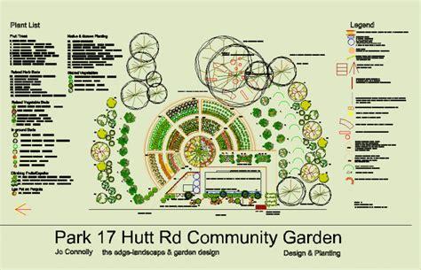 Community Garden Gardencad Community Garden Layout