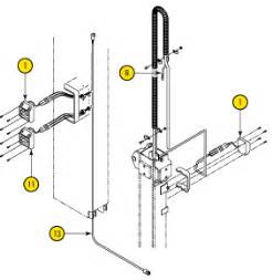 waltco liftgate switch wiring diagram waltco free engine image for user manual