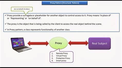 proxy design pattern in java video java ee proxy design pattern introduction
