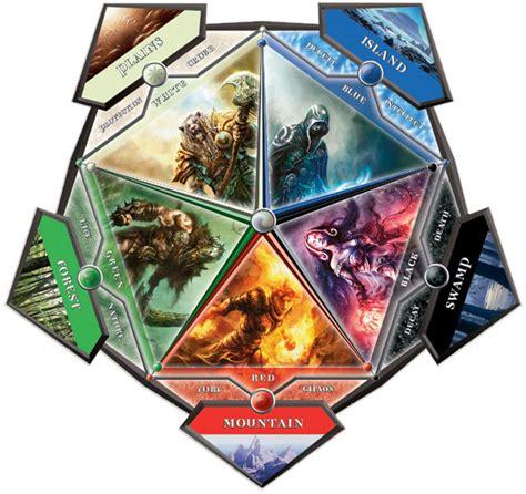 magic decks magic the gathering engineer jau