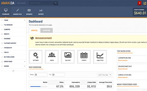 31 admin backend dashboard templates designm ag