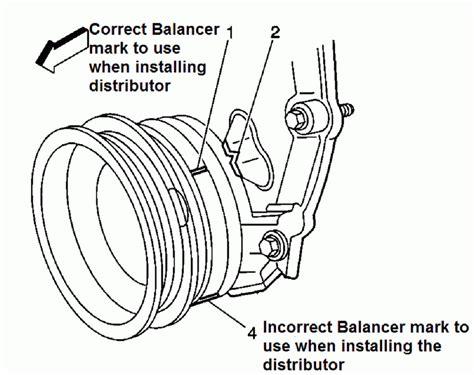 4 3 vortec wiring harness diagram wiring diagrams