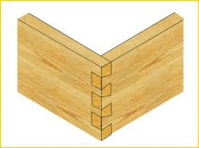 Woodworking joints for drawers quick woodworking projects