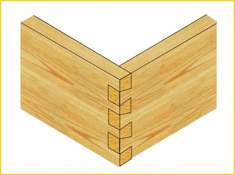 woodwork dovetail joints woodwork basic woodworking joints pdf plans