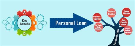 benefits  personal loan banner