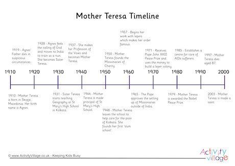 mother teresa timeline biography mother teresa timeline