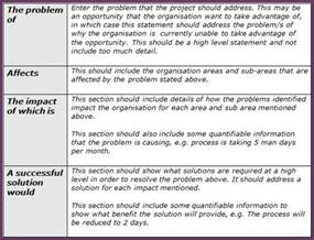 Opportunity Statement Template by Project Problem Statement Template 25 Best Ideas About