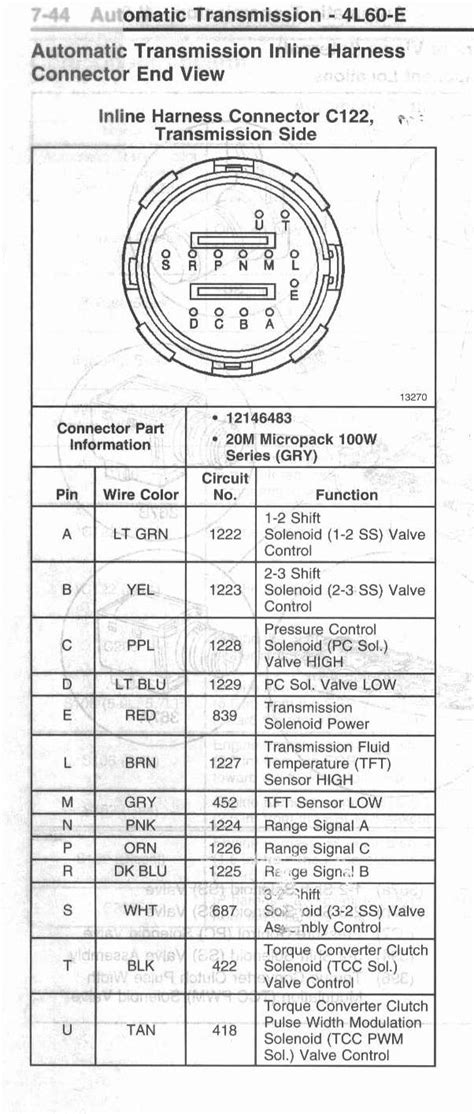 4l60e external wiring diagram wiring diagram with