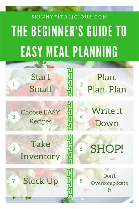 a beginner s guide to making a budget for people who can the beginner s guide to meal planning skinny fitalicious